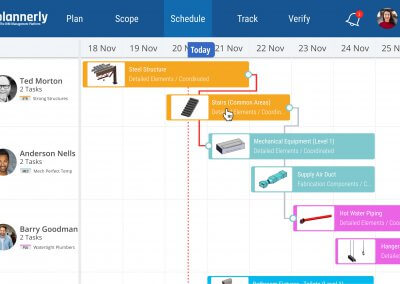 BIM Scheduling Software