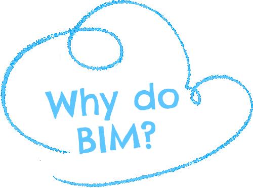 Why do BIM and BIM Execution Planning