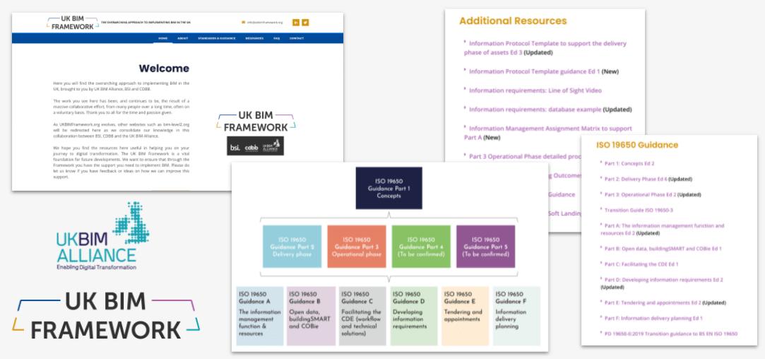 ISO 19650 standards using the UK BIM Framework Guidance